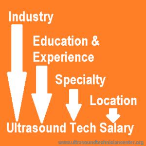 4 Factors Affect Ultrasound Tech Salary
