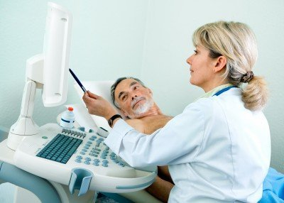 4 Types Of Ultrasound Imaging