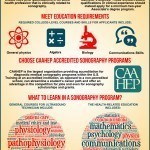 How to Become a Diagnostic Medical Sonographer (Infographic)