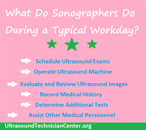 What do ultrasound technologists do during a typical workday