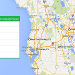 Best 20 Accredited Ultrasound Technician Schools in Florida